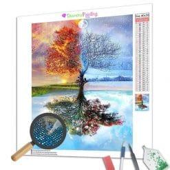 Diamond Painting – Erde, Luft und Feuer